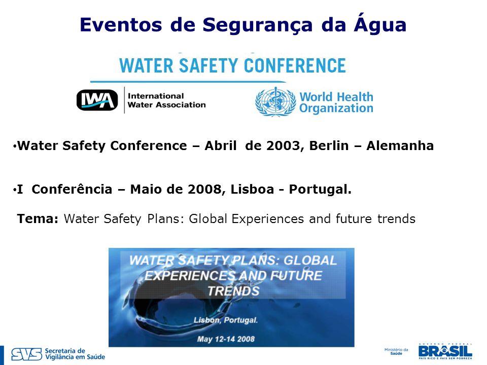 Eventos de Segurança da Água