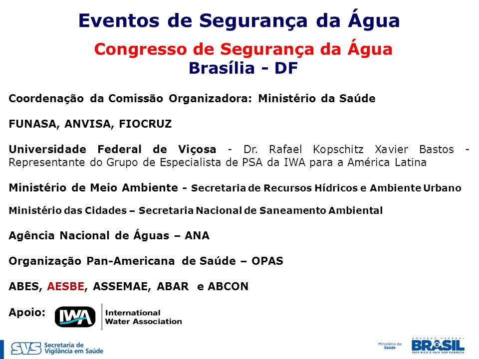 Eventos de Segurança da Água Congresso de Segurança da Água