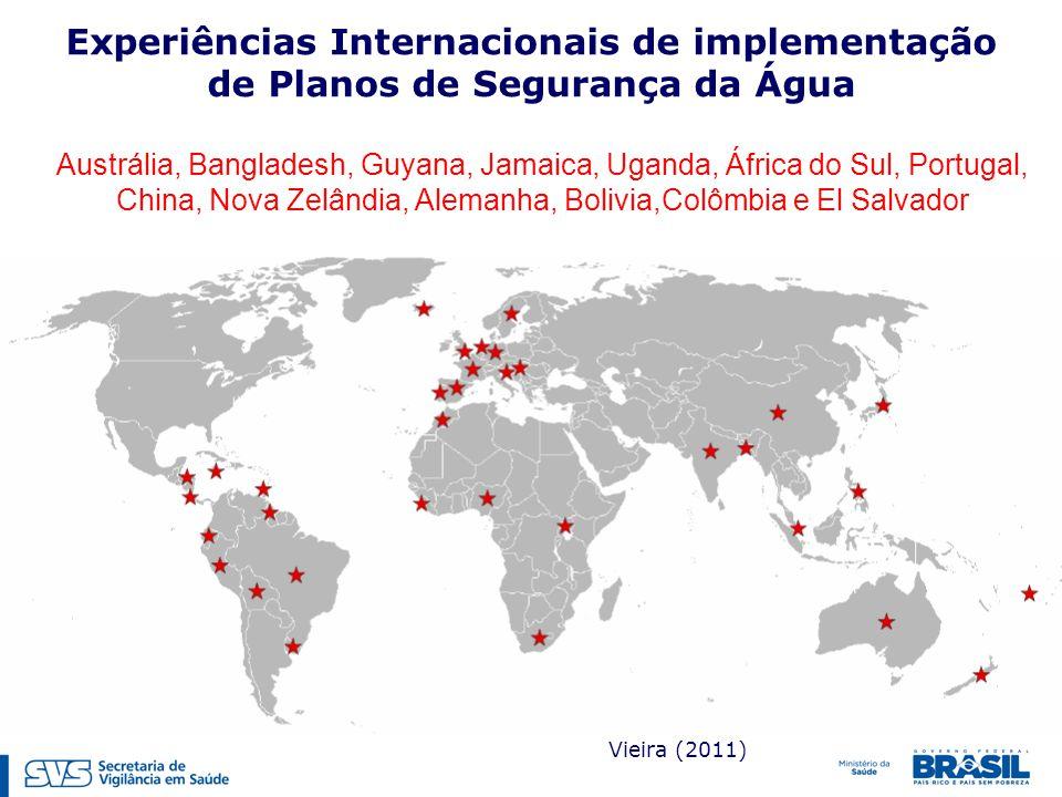 Experiências Internacionais de implementação de Planos de Segurança da Água