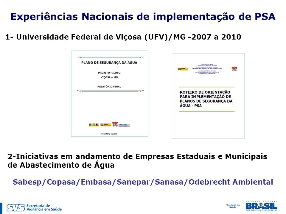 Experiências Nacionais de implementação de PSA