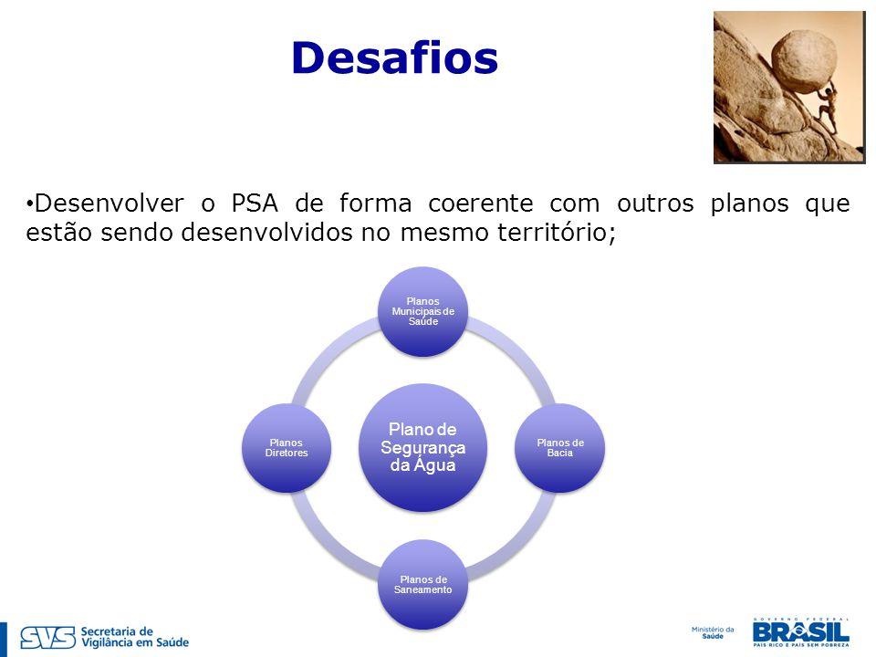 Desafios Desenvolver o PSA de forma coerente com outros planos que estão sendo desenvolvidos no mesmo território;