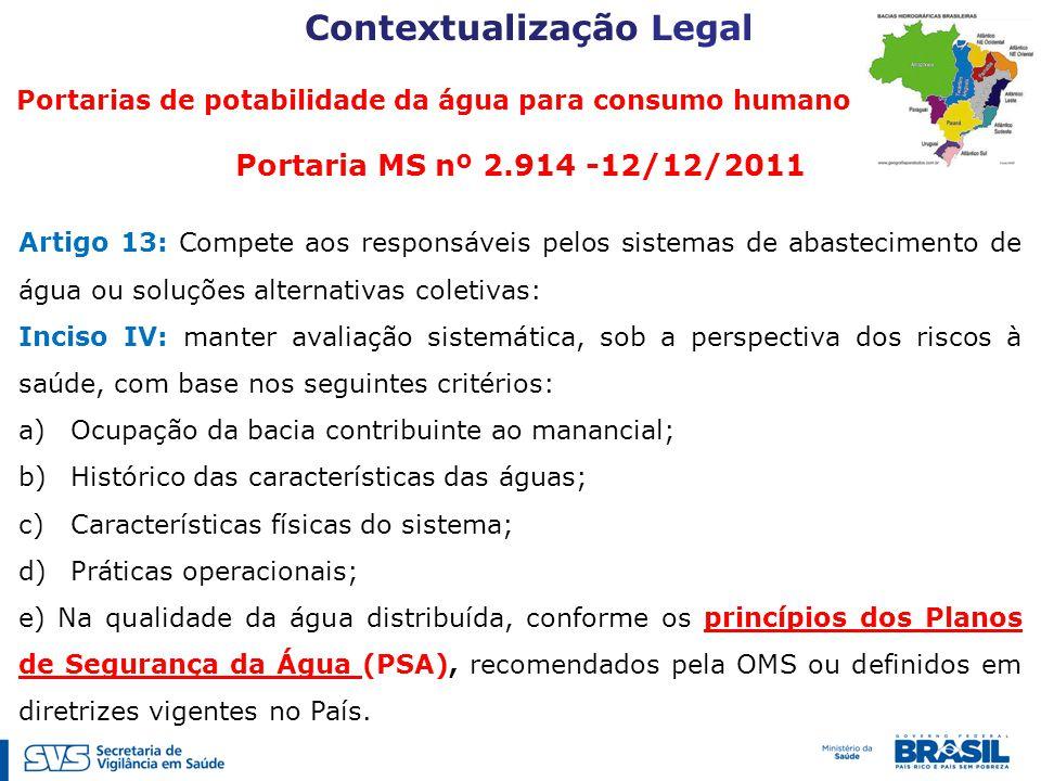 Contextualização Legal
