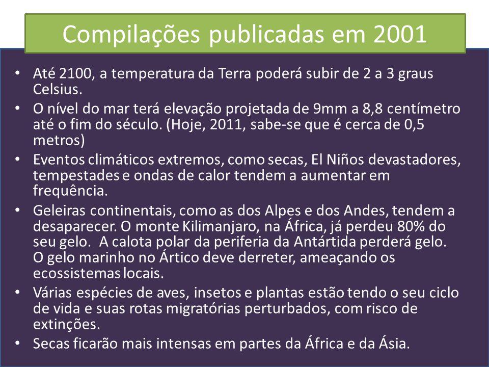 Compilações publicadas em 2001