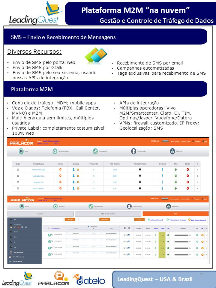 Plataforma M2M na nuvem