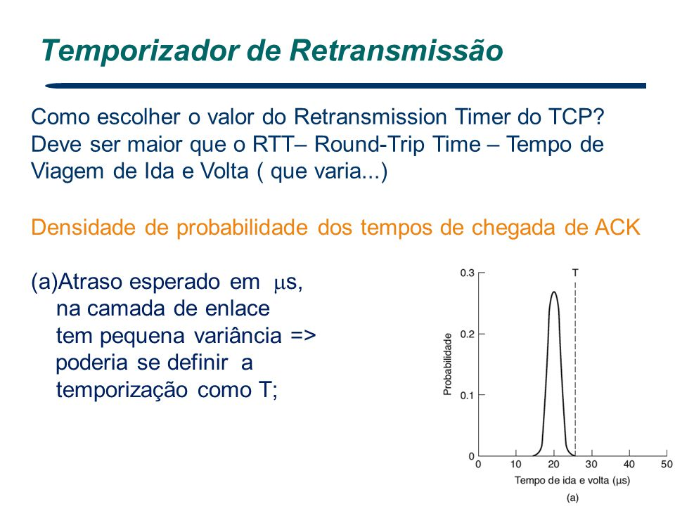 Temporizador de Retransmissão