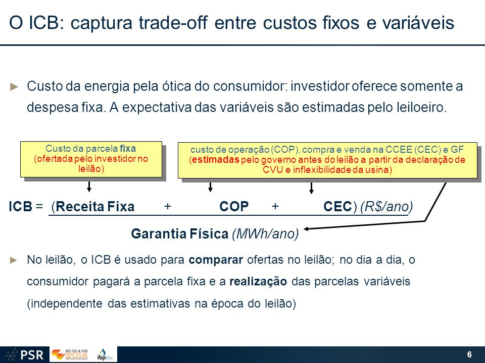 O ICB: captura trade-off entre custos fixos e variáveis