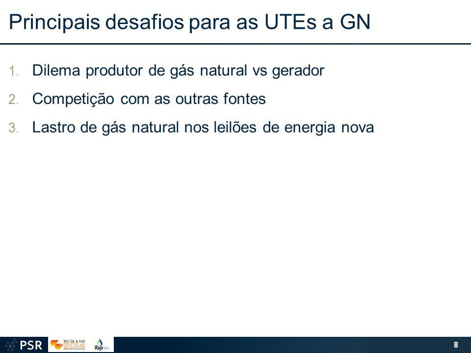 Principais desafios para as UTEs a GN