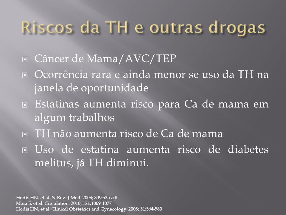 Riscos da TH e outras drogas