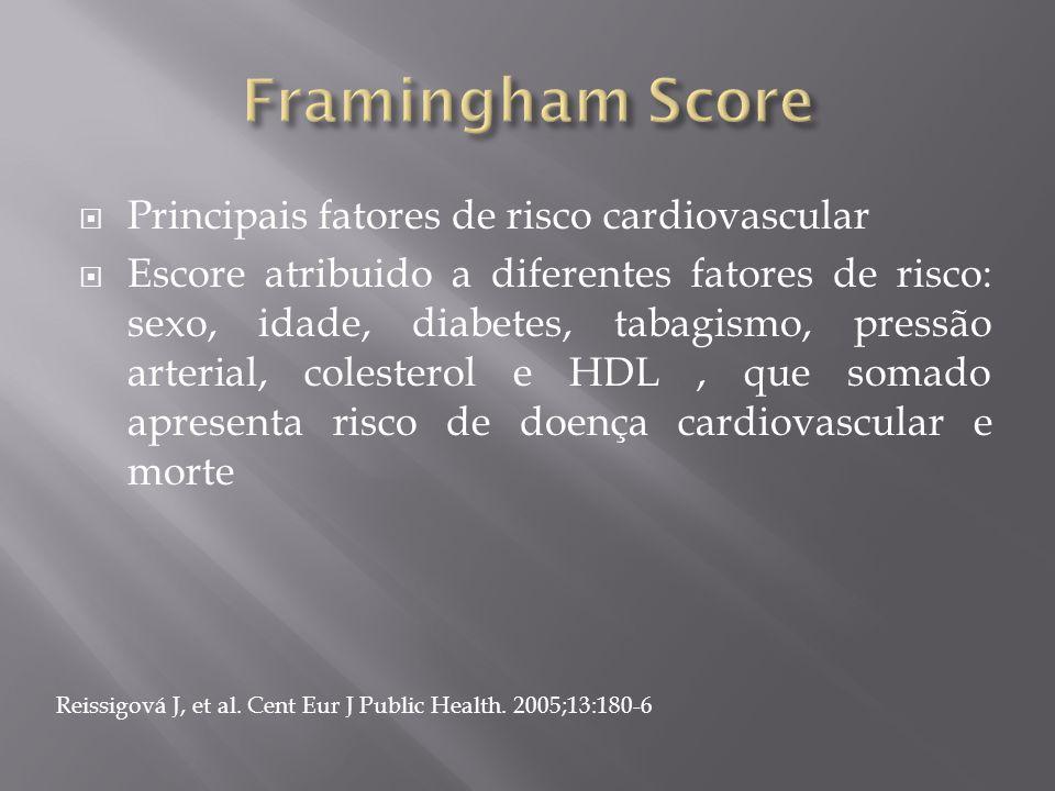 Framingham Score Principais fatores de risco cardiovascular