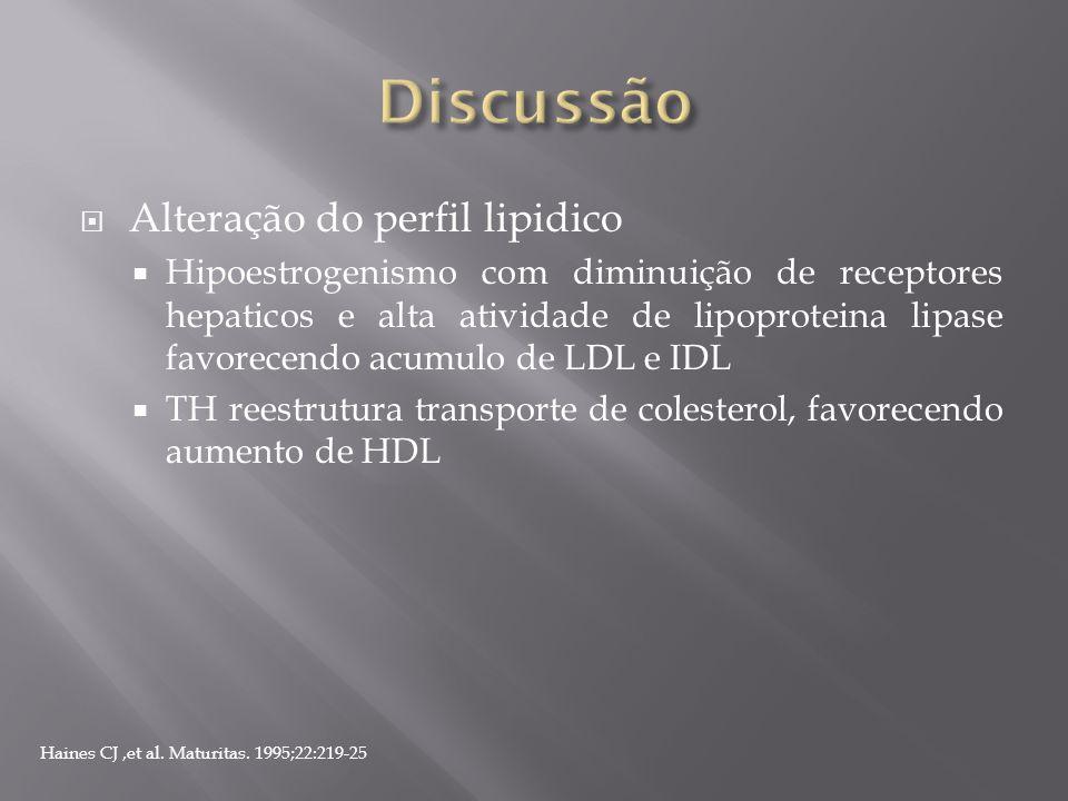 Discussão Alteração do perfil lipidico
