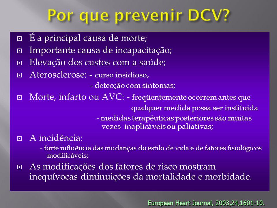 Por que prevenir DCV É a principal causa de morte;