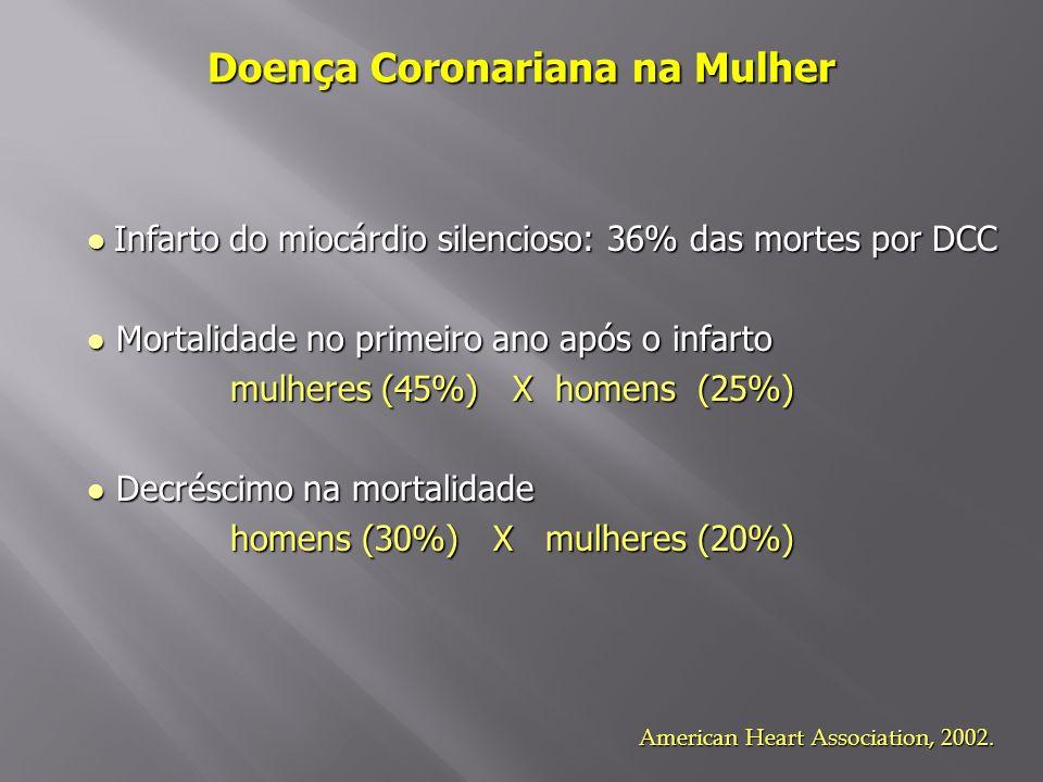 Doença Coronariana na Mulher