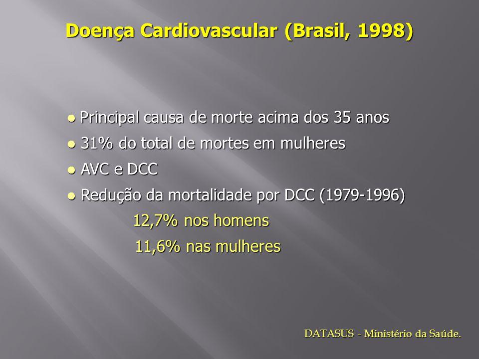 Doença Cardiovascular (Brasil, 1998)