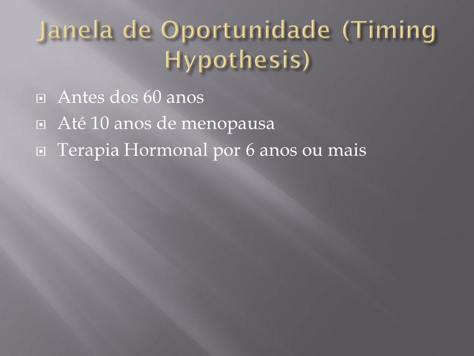 Janela de Oportunidade (Timing Hypothesis)