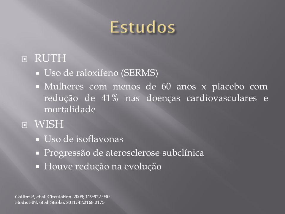 Estudos RUTH WISH Uso de raloxifeno (SERMS)
