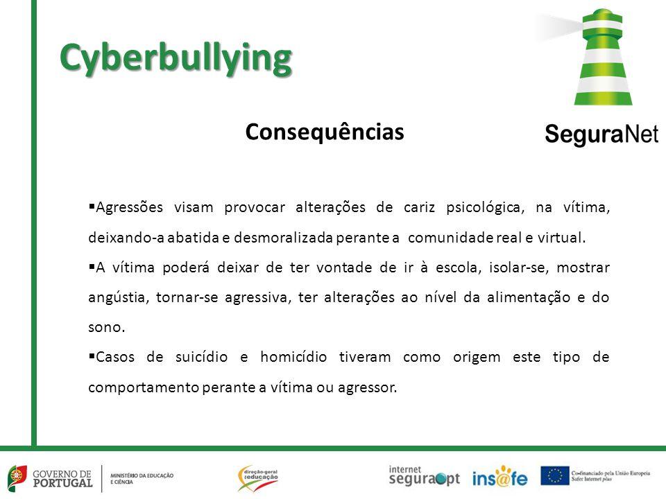 Cyberbullying Consequências