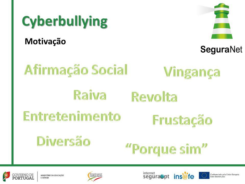 Cyberbullying Afirmação Social Vingança Raiva Revolta Entretenimento
