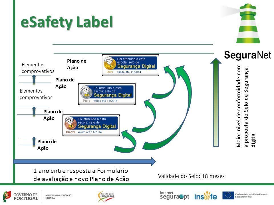 eSafety Label 1 ano entre resposta a Formulário de avaliação e novo Plano de Ação. Elementos comprovativos.