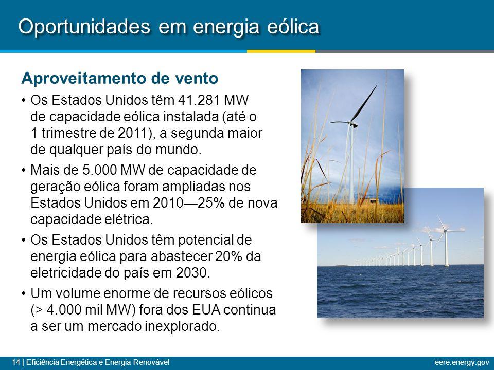 Oportunidades em energia eólica