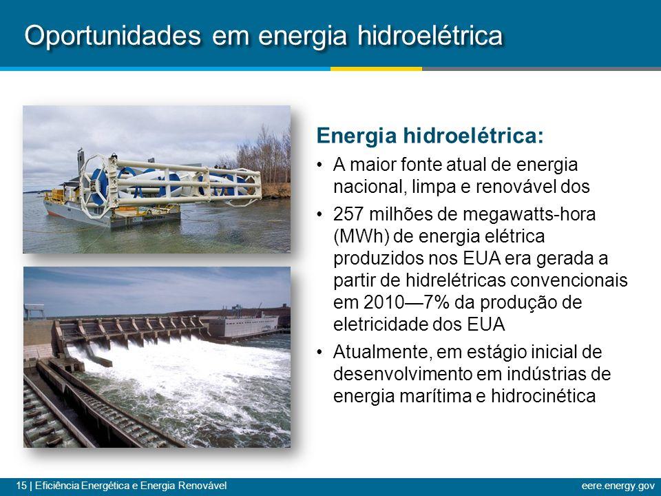 Oportunidades em energia hidroelétrica