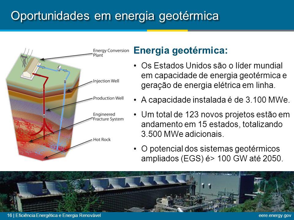 Oportunidades em energia geotérmica