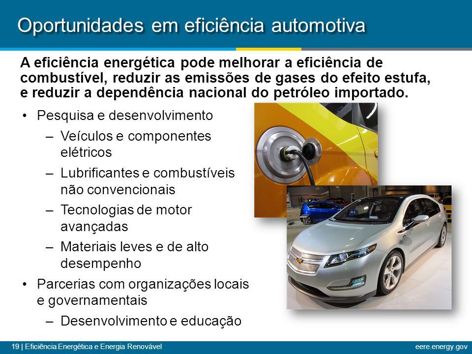 Oportunidades em eficiência automotiva