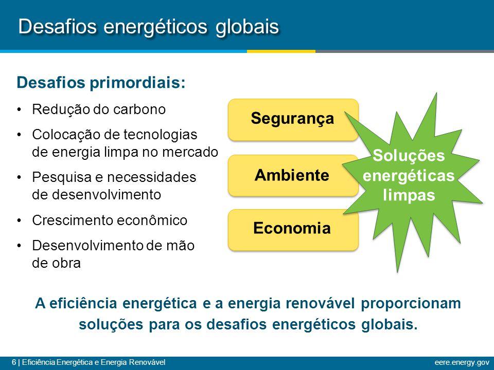 Desafios energéticos globais