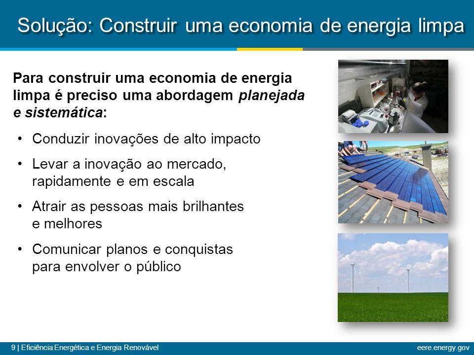 Solução: Construir uma economia de energia limpa