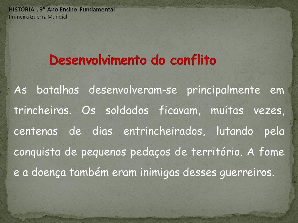Desenvolvimento do conflito