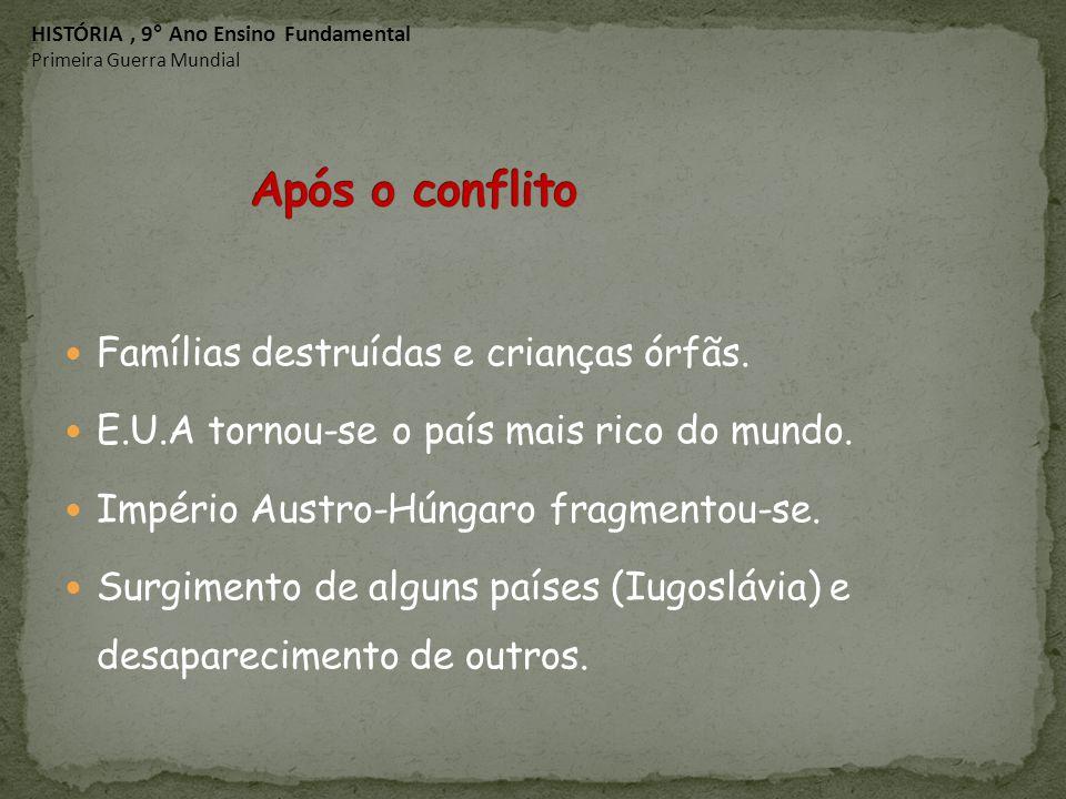 Após o conflito Famílias destruídas e crianças órfãs.