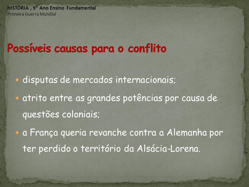 Possíveis causas para o conflito