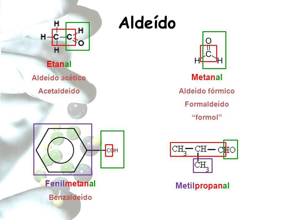 Aldeído Etanal Metanal Fenilmetanal Metilpropanal Aldeído acético