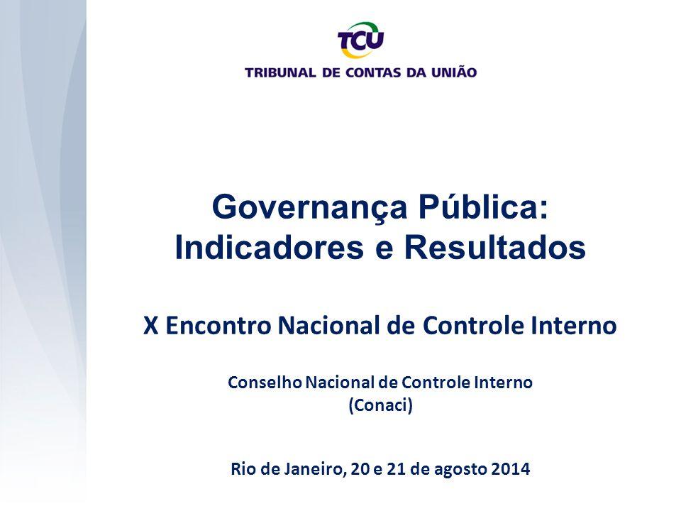 Governança Pública: Indicadores e Resultados