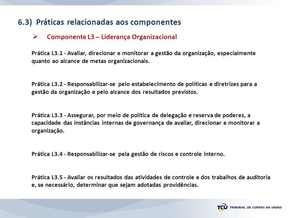 6.3) Práticas relacionadas aos componentes