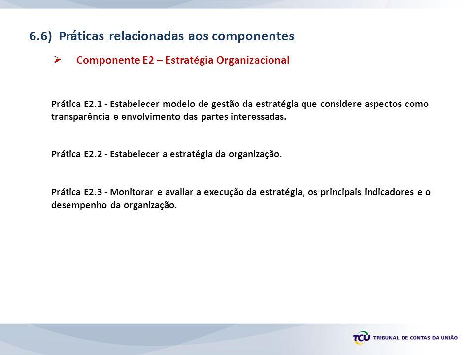 6.6) Práticas relacionadas aos componentes