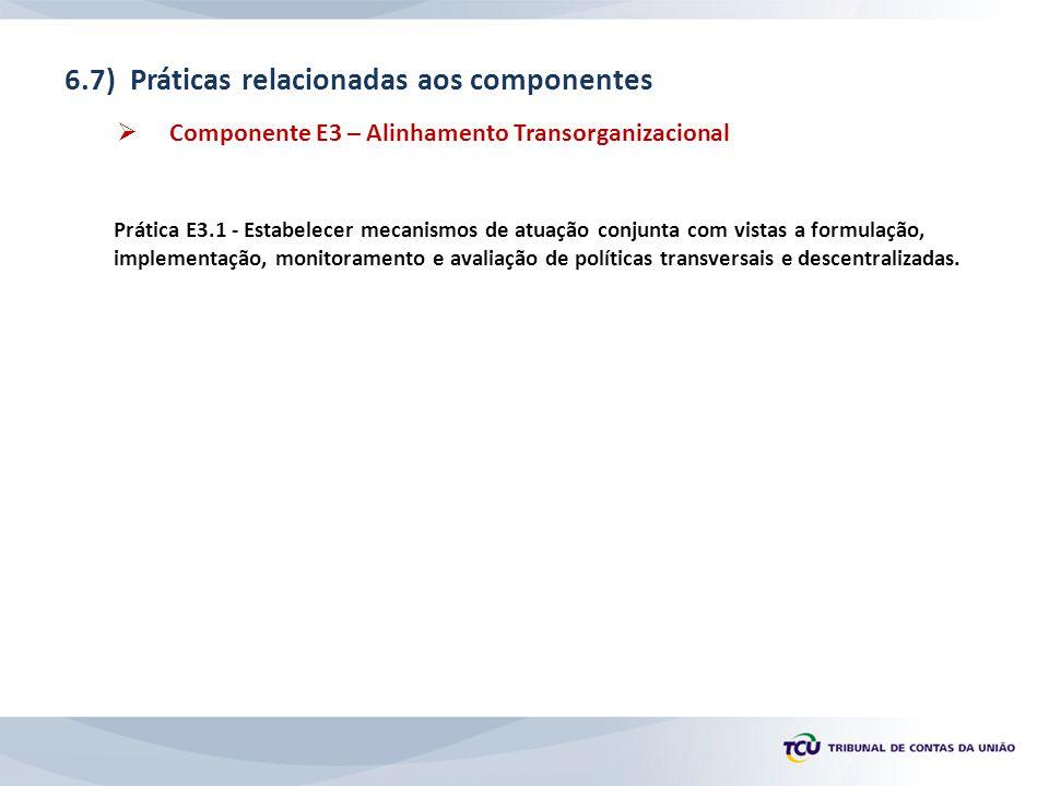 6.7) Práticas relacionadas aos componentes
