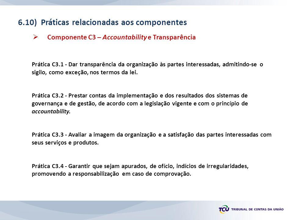 6.10) Práticas relacionadas aos componentes