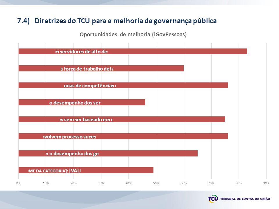7.4) Diretrizes do TCU para a melhoria da governança pública