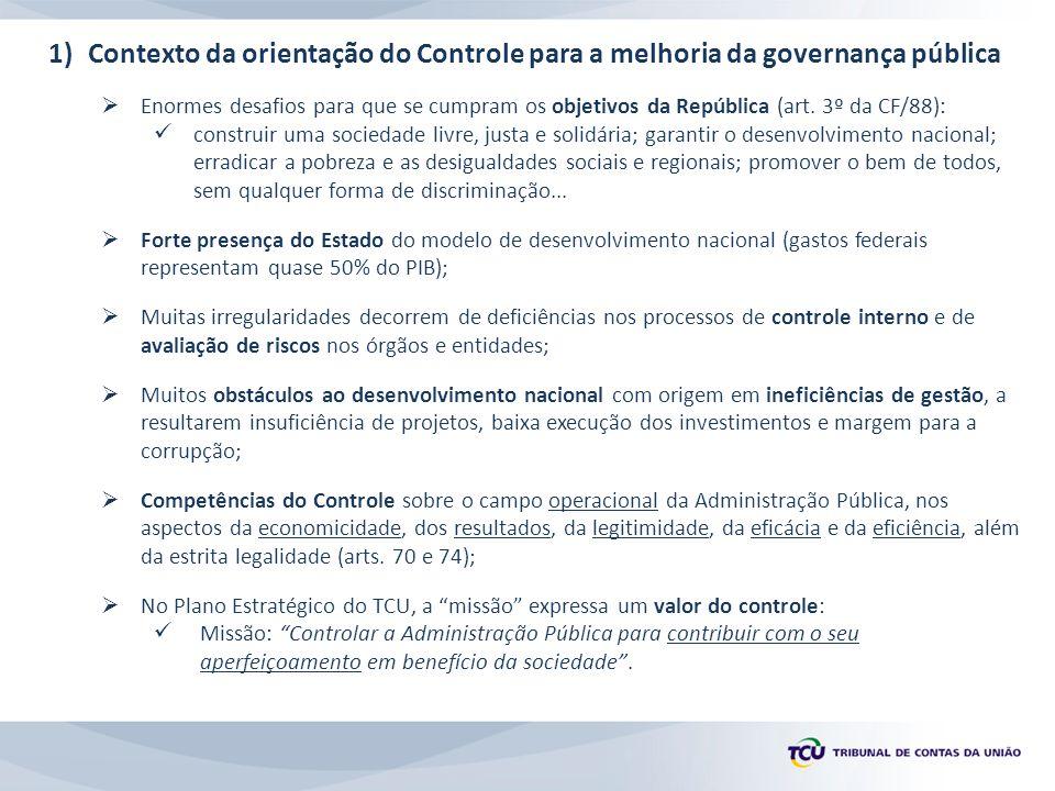 Contexto da orientação do Controle para a melhoria da governança pública