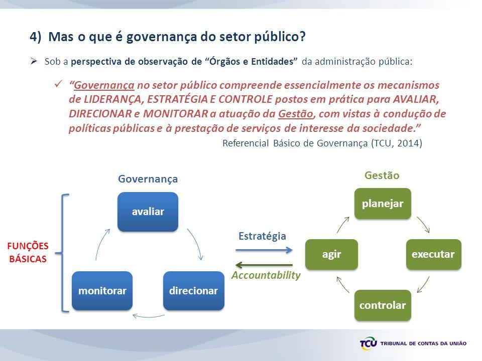 4) Mas o que é governança do setor público