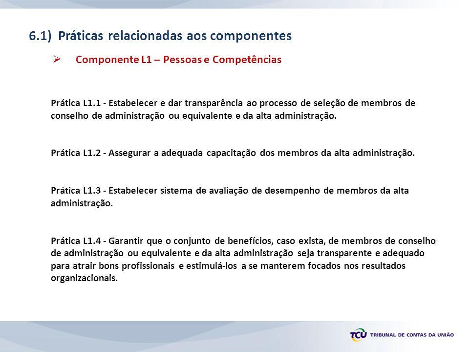 6.1) Práticas relacionadas aos componentes