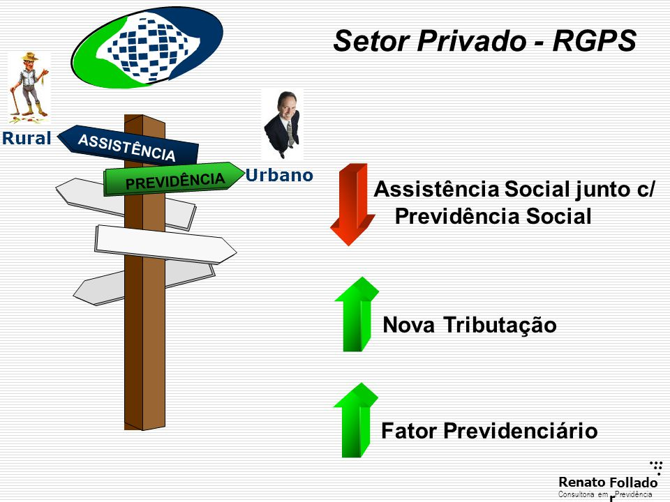 Setor Privado - RGPS Assistência Social junto c/ Previdência Social