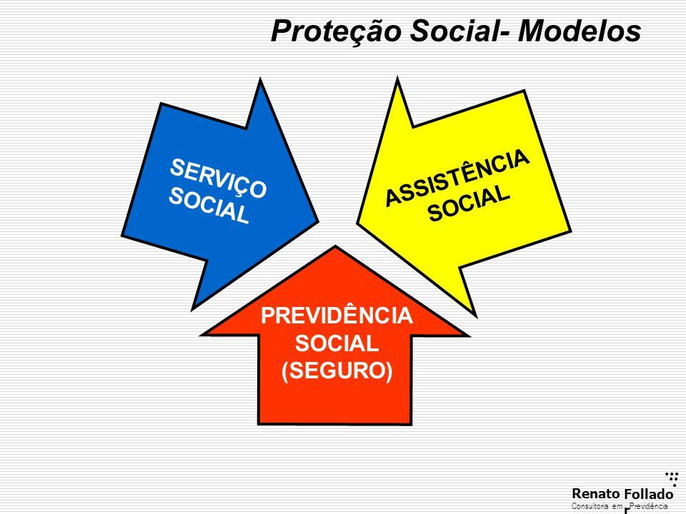 Proteção Social- Modelos