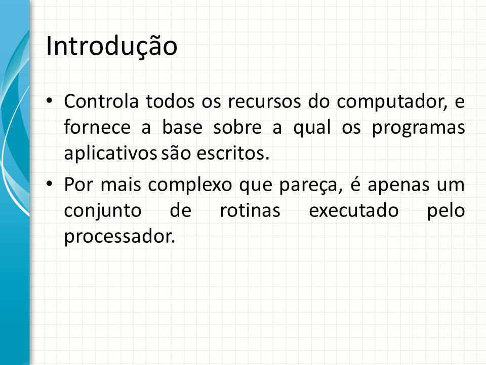 Introdução Controla todos os recursos do computador, e fornece a base sobre a qual os programas aplicativos são escritos.