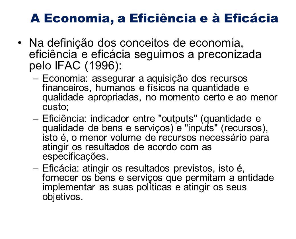A Economia, a Eficiência e à Eficácia