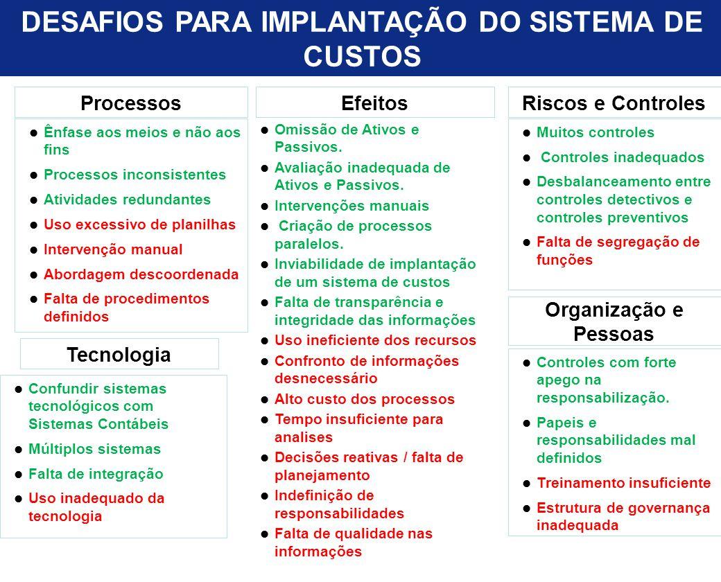 DESAFIOS PARA IMPLANTAÇÃO DO SISTEMA DE CUSTOS