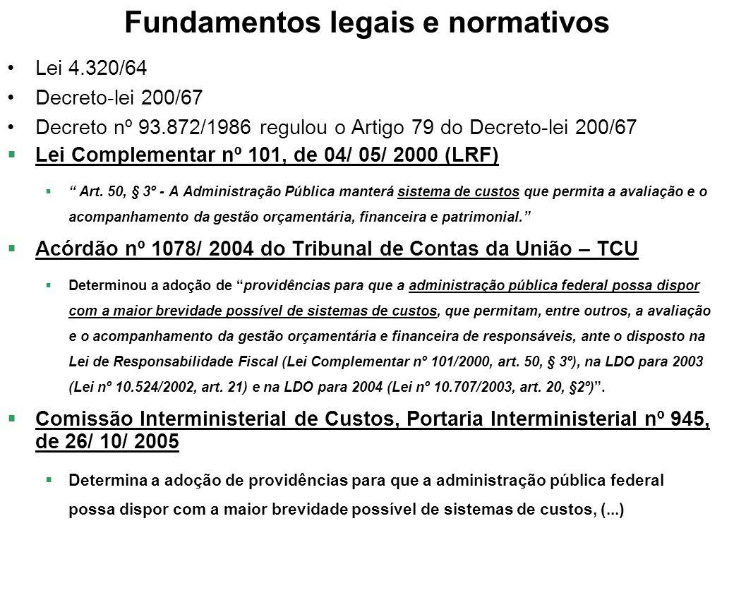 Fundamentos legais e normativos