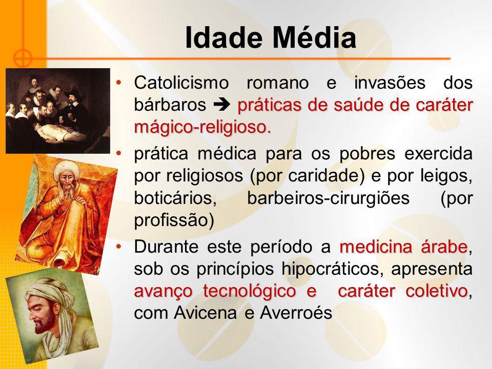 Idade Média Catolicismo romano e invasões dos bárbaros  práticas de saúde de caráter mágico-religioso.