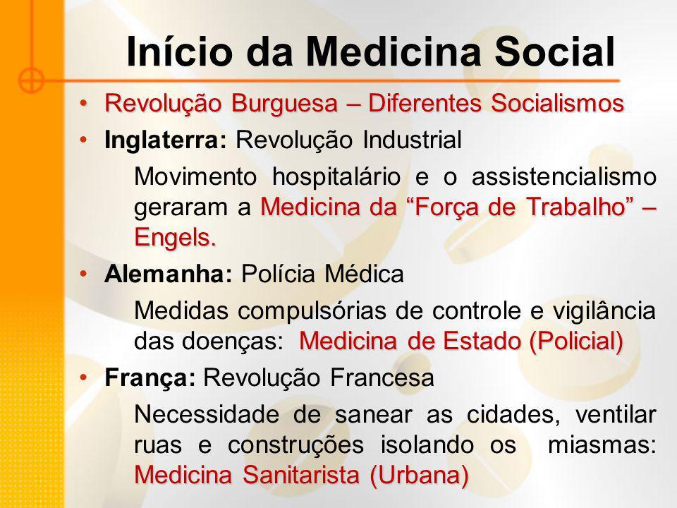 Início da Medicina Social