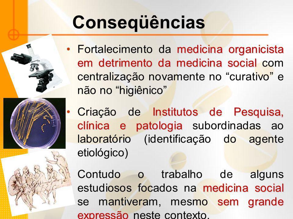 Conseqüências Fortalecimento da medicina organicista em detrimento da medicina social com centralização novamente no curativo e não no higiênico